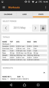 Statistiken über Workouts in der App